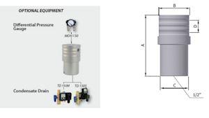 Vysokotlaké filtry AHP 64 bar