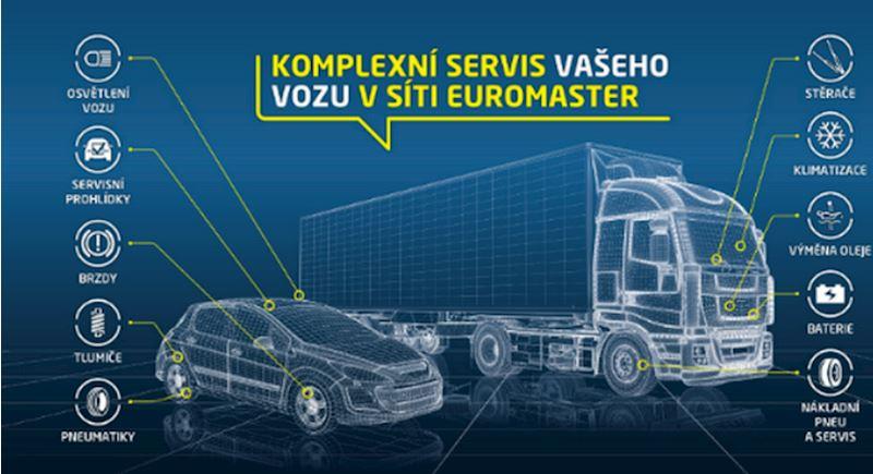 Euromaster Česká republika, s.r.o. (kanceláře vedení) | Pneumatiky a servis vozidel - fotografie 4/4