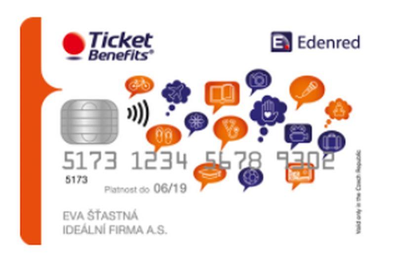 Ticket Benefits®