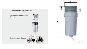 Vysokotlaké filtry HF - 50 bar